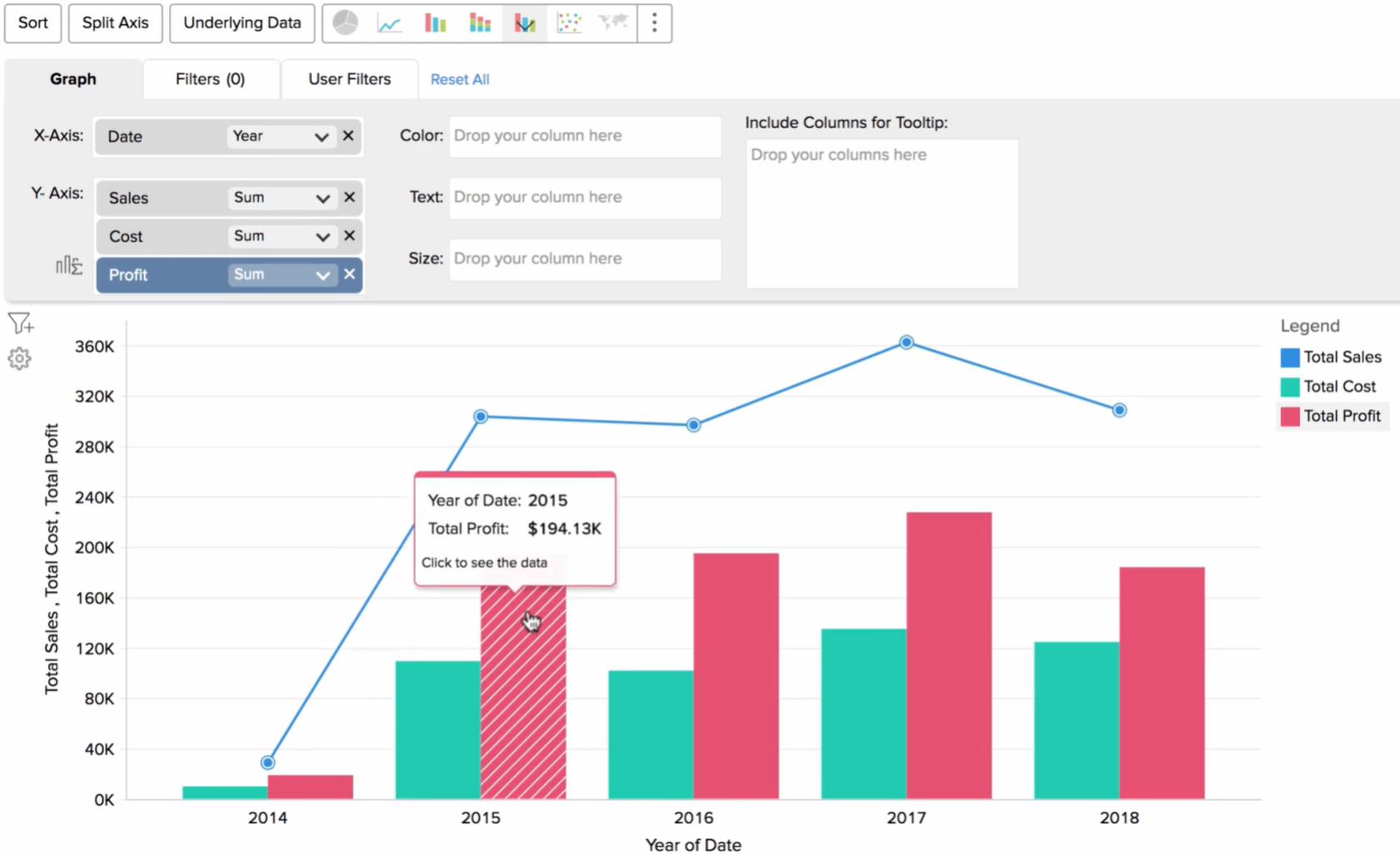 Gráficos de Zoho Analytics