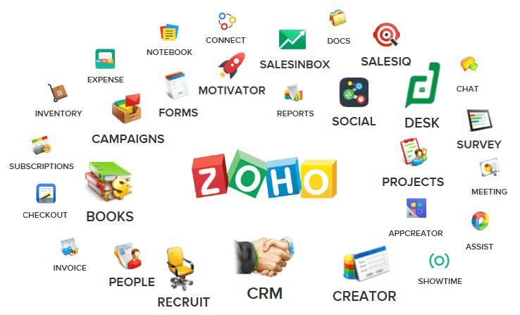 Ecosistema Zoho apps